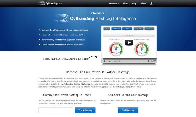 Cybranding.com