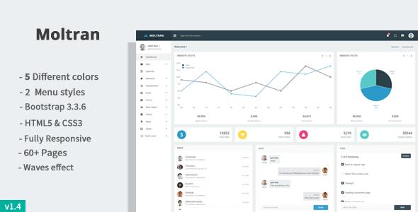 moltran-responsive-admin-dashboard