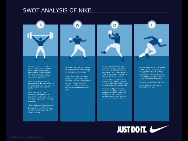 swot-analysis-nike