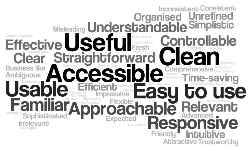 usability-testing