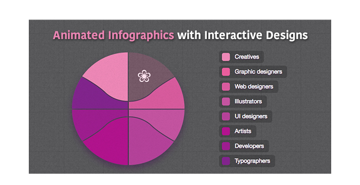Most Impressive Animated Infographics with Interactive Designs