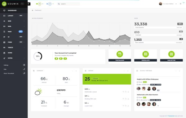 This Is The First Admin Template Built With A Foundation Framework Most Advanced Responsive Front End In World
