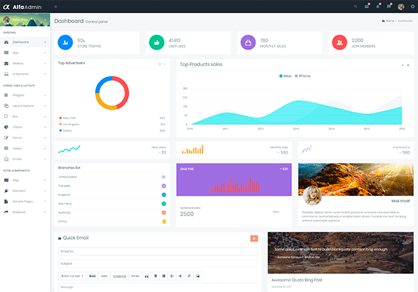 HTML Admin Website Templates for December 2018 | GT3 Themes
